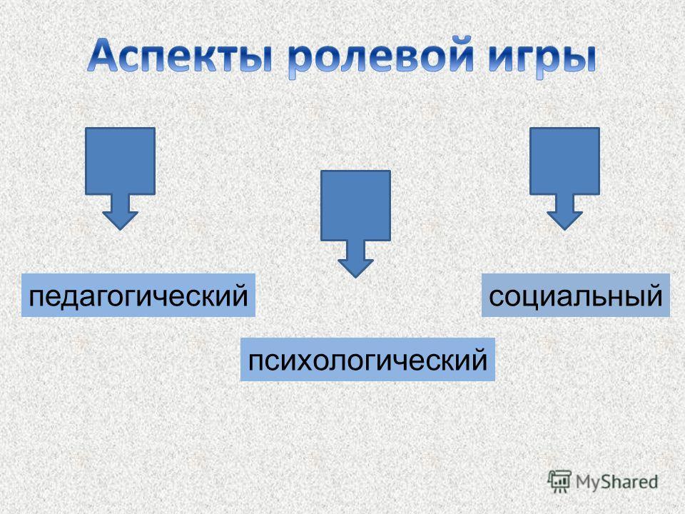 социальный психологический педагогический