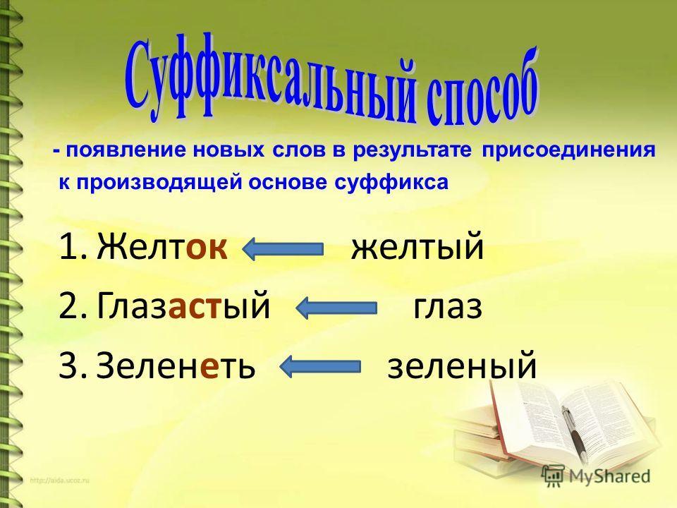 1. Желток желтый 2. Глазастый глаз 3. Зеленеть зеленый - появление новых слов в результате присоединения к производящей основе суффикса