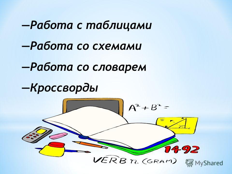 Работа с таблицами Работа со схемами Работа со словарем Кроссворды