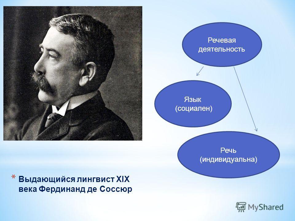 * Выдающийся лингвист XIX века Фердинанд де Соссюр Речевая деятельность Язык (социален) Речь (индивидуальна)