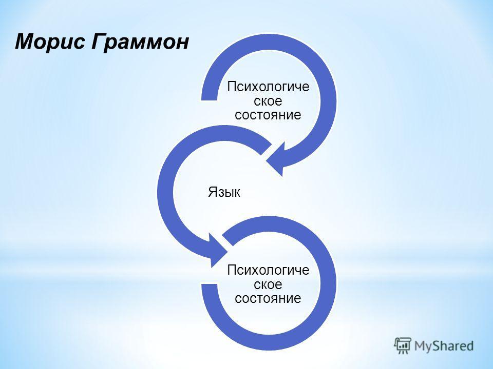 Психологиче ское состояние Язык Психологиче ское состояние Морис Граммон