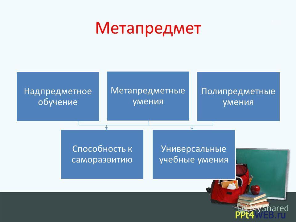 Метапредмет Надпредметное обучение Метапредметные умения Полипредметные умения Способность к саморазвитию Универсальные учебные умения