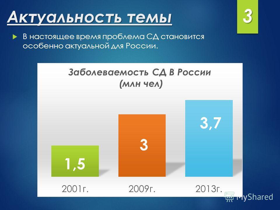 Презентация на тему Курсовая работа по специализации Фельдшер  4 Актуальность темы В настоящее время проблема СД становится особенно актуальной для России 3
