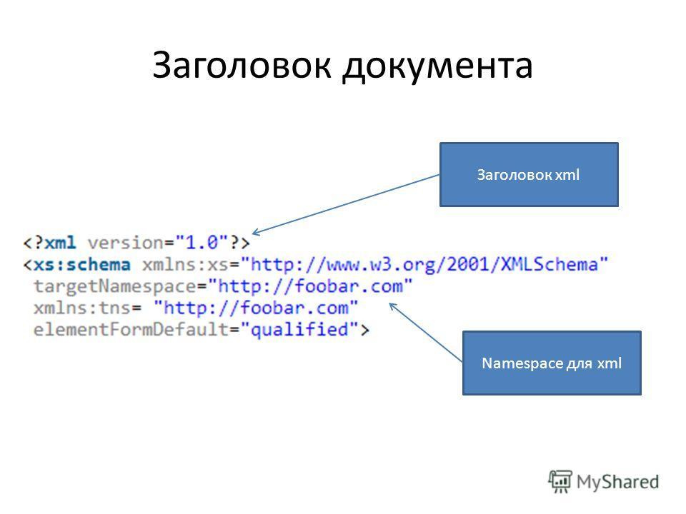 Заголовок документа Namespace для xml Заголовок xml