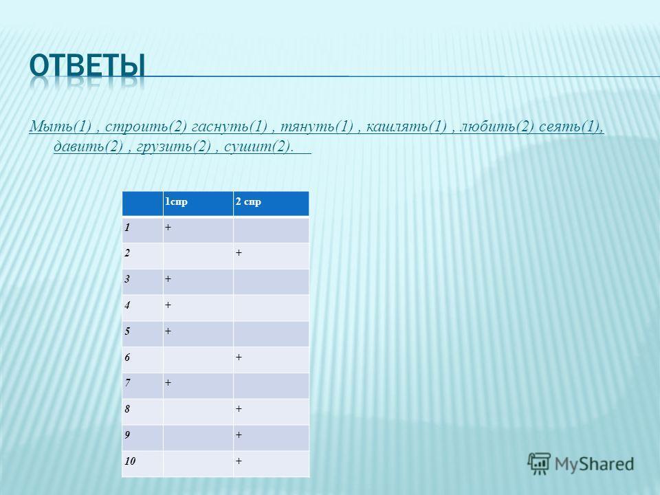 Мыть(1), строить(2) гаснуть(1), тянуть(1), кашлять(1), любить(2) сеять(1), давить(2), грузить(2), сушит(2). 1спр2 спр 1+ 2+ 3+ 4+ 5+ 6+ 7+ 8+ 9+ 10+