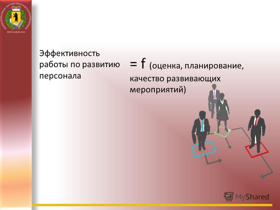 Эффективность работы по развитию персонала = f (оценка, планирование, качество развивающих мероприятий)