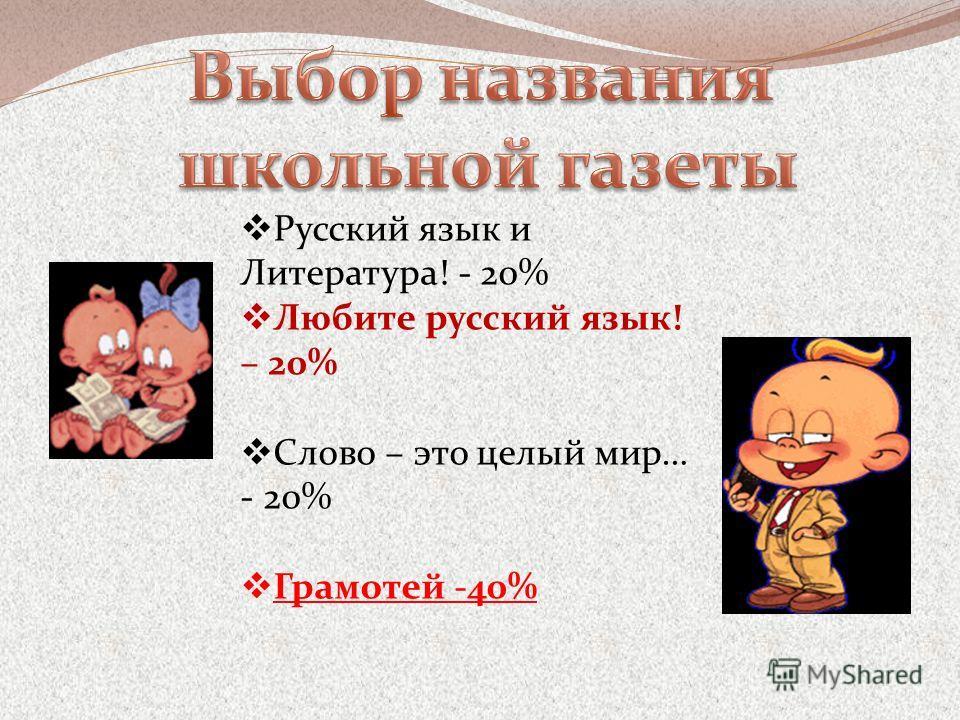 Русский язык и Литература! - 20% Любите русский язык! – 20% Слово – это целый мир… - 20% Грамотей -40%