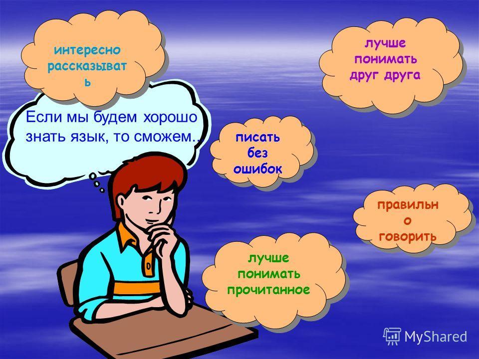 Если мы будем хорошо знать язык, то сможем... лучше понимать друг друга писать без ошибок правильн о говорить интересно рассказыват ь лучше понимать прочитанное