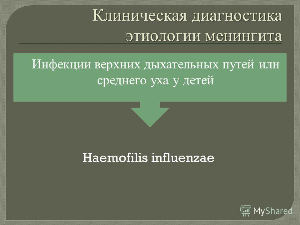 Клиническая диагностика этиологии менингита Инфекции верхних дыхательных путей или среднего уха у детей Haemofilis influenzae