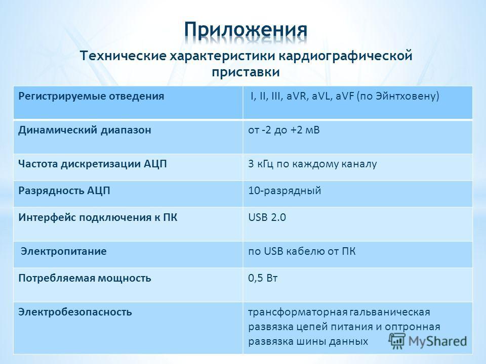 Регистрируемые отведения I, II, III, aVR, aVL, aVF (по Эйнтховену) Динамический диапазонот -2 до +2 мВ Частота дискретизации АЦП3 к Гц по каждому каналу Разрядность АЦП10-разрядный Интерфейс подключения к ПКUSB 2.0 Электропитаниепо USB кабелю от ПК П