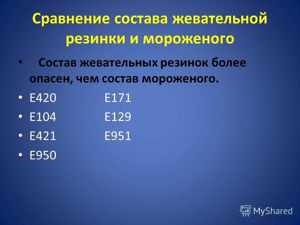Сравнение состава жевательной резинки и мороженого Состав жевательных резинок более опасен, чем состав мороженого. Е420 Е171 Е104 Е129 Е421 Е951 Е950