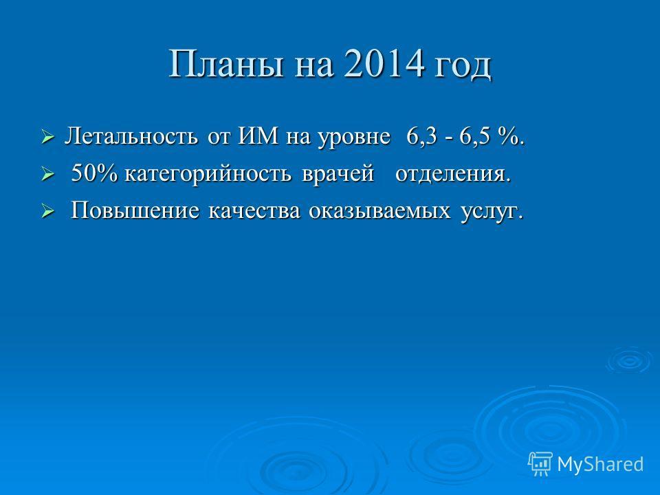 Планы на 2014 год Летальность от ИМ на уровне 6,3 - 6,5 %. Летальность от ИМ на уровне 6,3 - 6,5 %. 50% категорийность врачей отделения. 50% категорийность врачей отделения. Повышение качества оказываемых услуг. Повышение качества оказываемых услуг.
