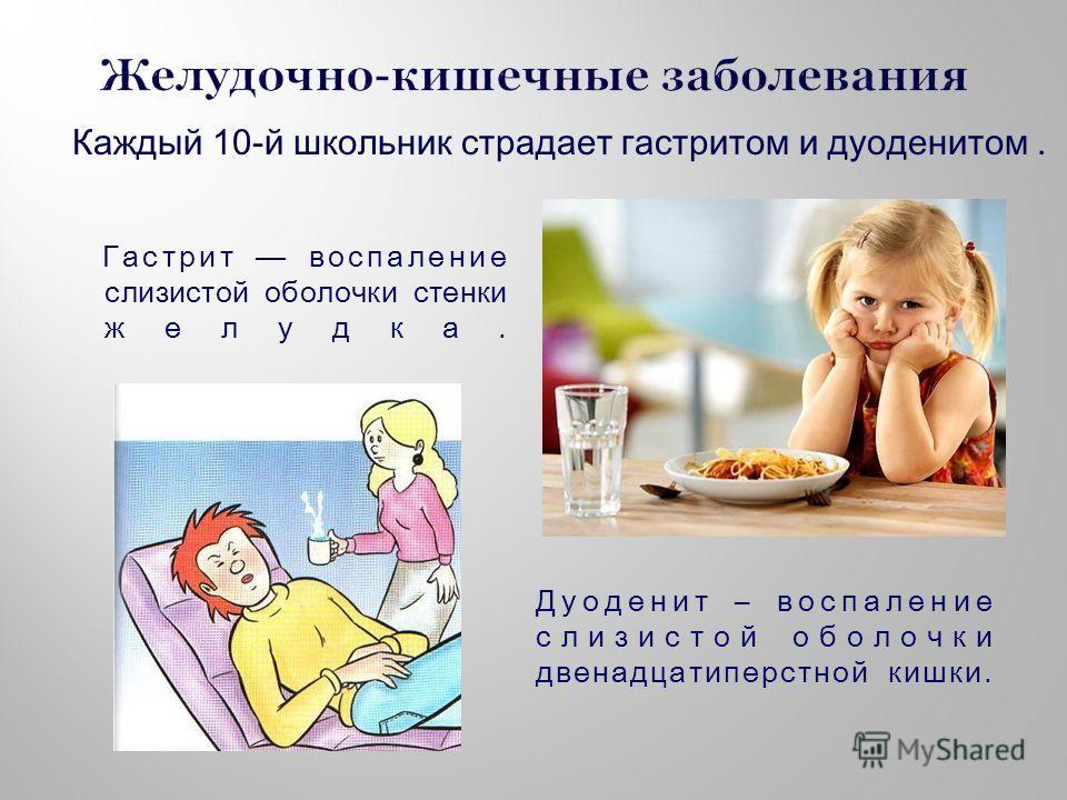 Каждый 10-й школьник страдает гастритом и дуоденитом. Гастрит воспаление слизистой оболочки стенки желудка. Дуоденит – воспаление слизистой оболочки двенадцатиперстной кишки.