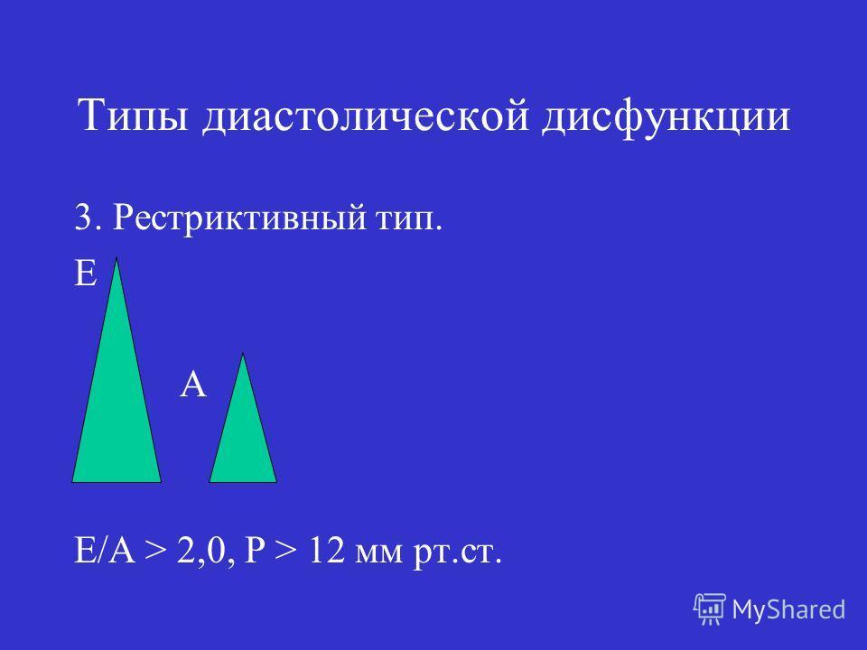 Типы диастолической дисфункции 3. Рестриктивный тип. Е А Е/А > 2,0, P > 12 мм рт.ст.