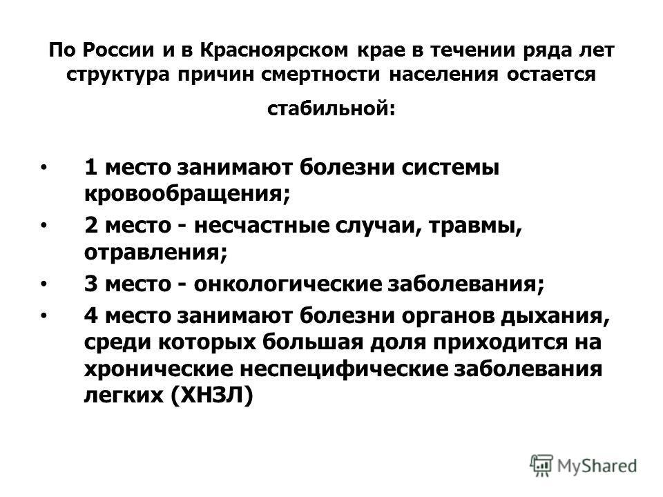 По России и в Красноярском крае в течении ряда лет структура причин смертности населения остается стабильной: 1 место занимают болезни системы кровообращения; 2 место - несчастные случаи, травмы, отравления; 3 место - онкологические заболевания; 4 ме