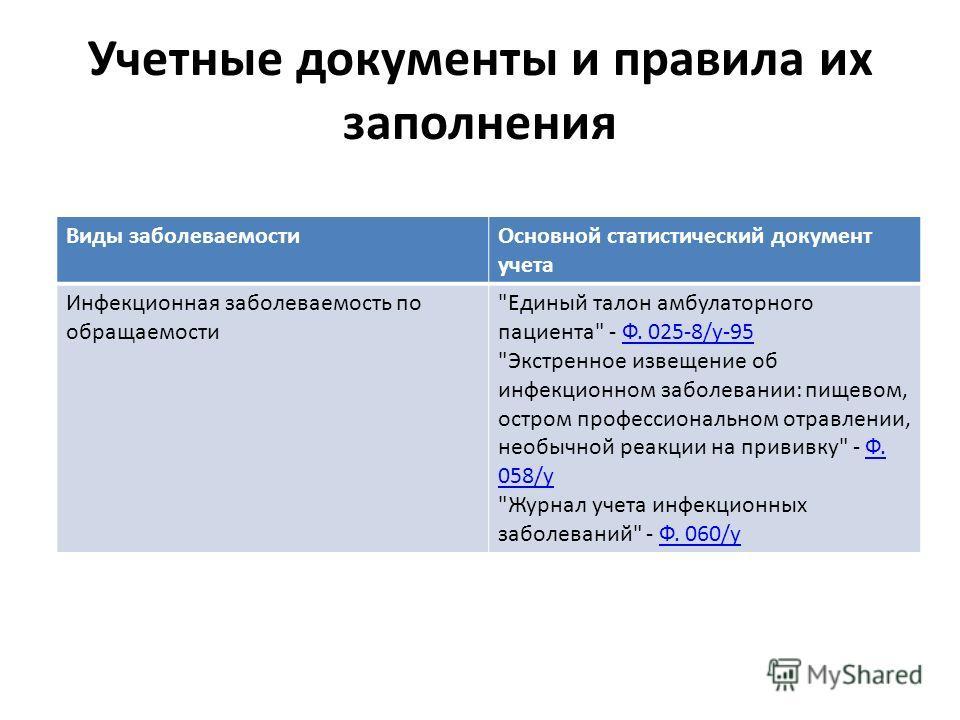 Учетные документы и правила их заполнения Виды заболеваемости Основной статистический документ учета Инфекционная заболеваемость по обращаемости