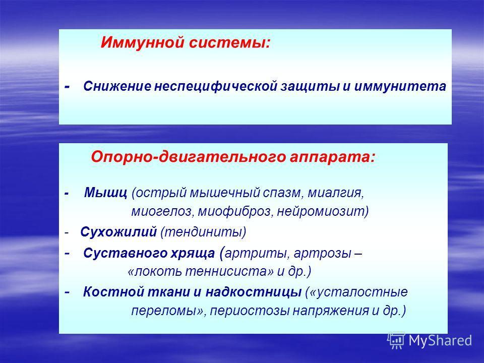 Опорно-двигательного аппарата: - Мышц (острый мышечный спазм, миалгия, миогелоз, миофиброз, нейромиозит) - Сухожилий (тендиниты) - Суставного хряща ( артриты, артрозы – «локоть теннисиста» и др.) - Костной ткани и надкостницы («усталостные переломы»,