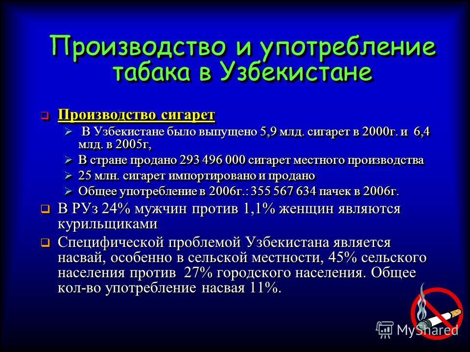 Производство и употребление табака в Узбекистане Производство сигарет Производство сигарет 5,9 млд. сигарет в 2000 г. и 6,4 млд. в 2005 г, В Узбекистане было выпущено 5,9 млд. сигарет в 2000 г. и 6,4 млд. в 2005 г, В стране продано 293 496 000 сигаре