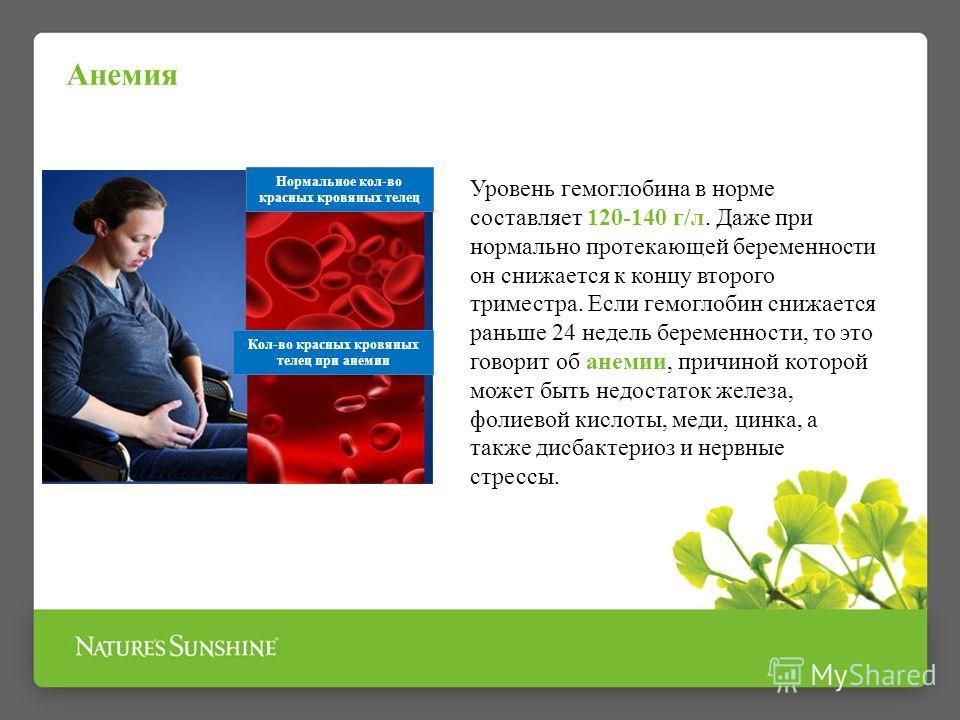 Уровень гемоглобина в норме составляет 120-140 г/л. Даже при нормально протекающей беременности он снижается к концу второго триместра. Если гемоглобин снижается раньше 24 недель беременности, то это говорит об анемии, причиной которой может быть нед