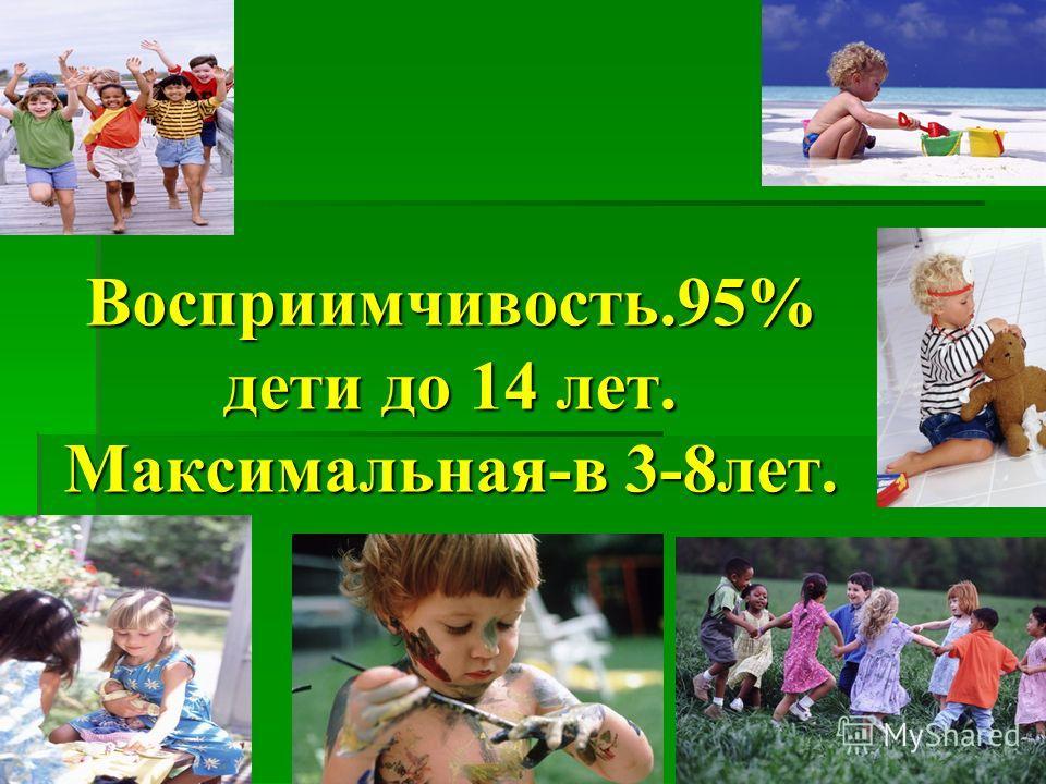 Восприимчивость.95% дети до 14 лет. Максимальная-в 3-8 лет.