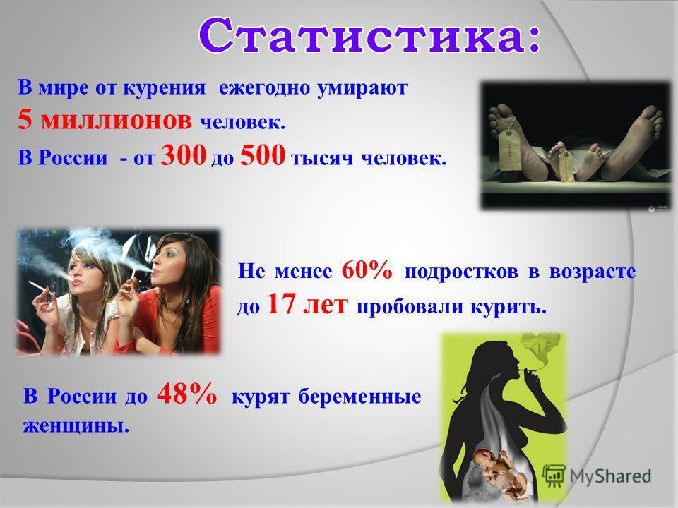 Не менее 60% подростков в возрасте до 17 лет пробовали курить. В России до 48% курят беременные женщины. В мире от курения ежегодно умирают 5 миллионов человек. В России - от 300 до 500 тысяч человек.