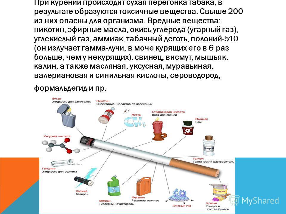 При курении происходит сухая перегонка табака, в результате образуются токсичные вещества. Свыше 200 из них опасны для организма. Вредные вещества: никотин, эфирные масла, окись углерода (угарный газ), углекислый газ, аммиак, табачный деготь, полоний