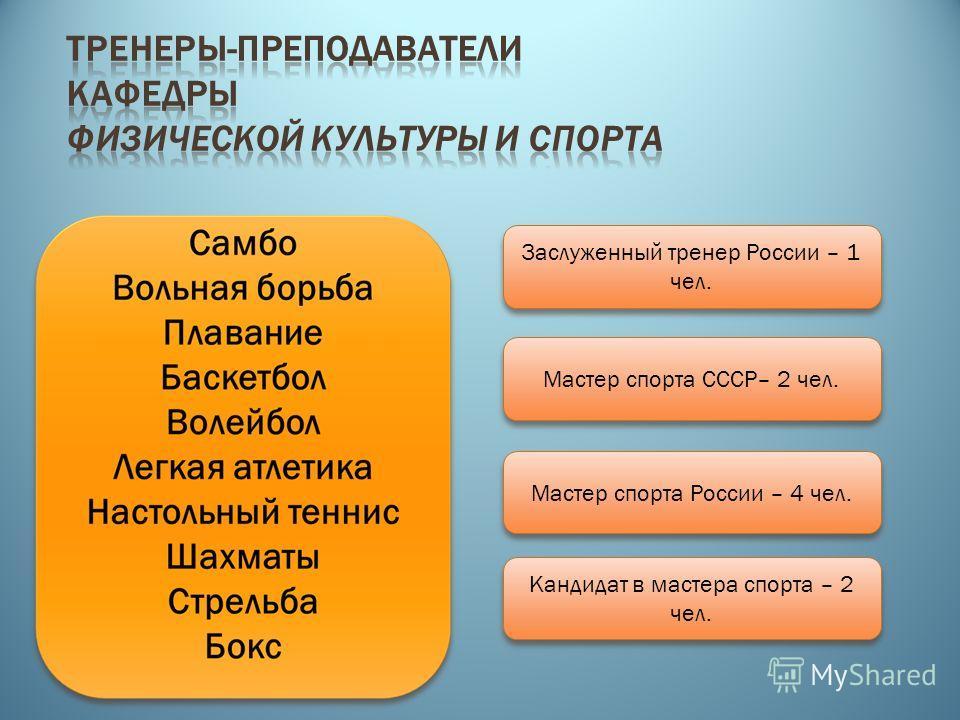 Заслуженный тренер России – 1 чел. Мастер спорта СССР– 2 чел. Мастер спорта России – 4 чел. Кандидат в мастера спорта – 2 чел.