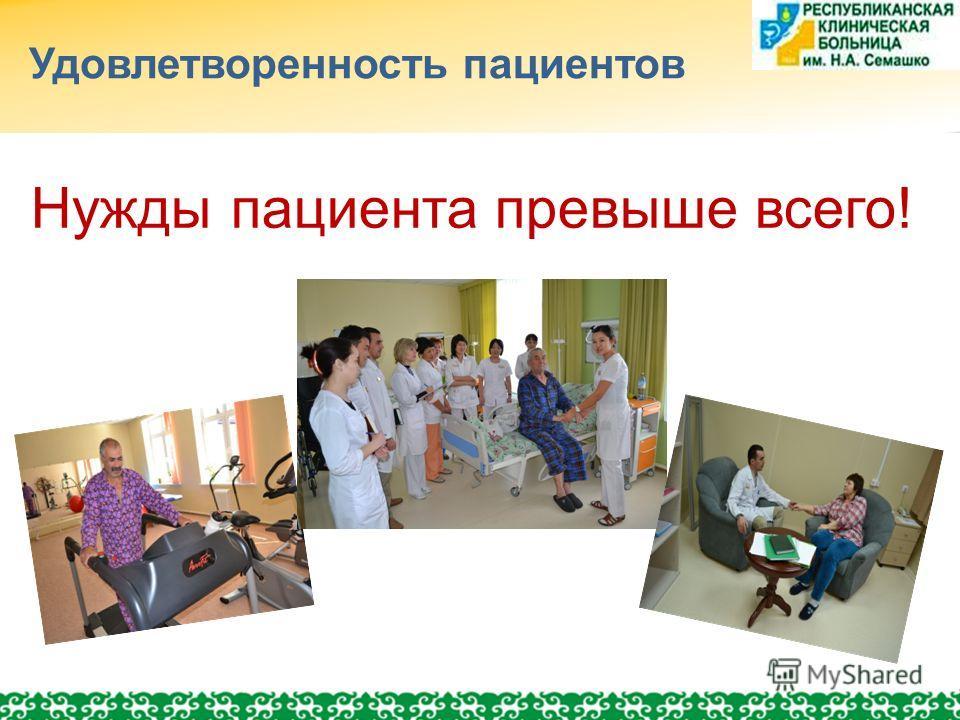 Удовлетворенность пациентов Нужды пациента превыше всего!
