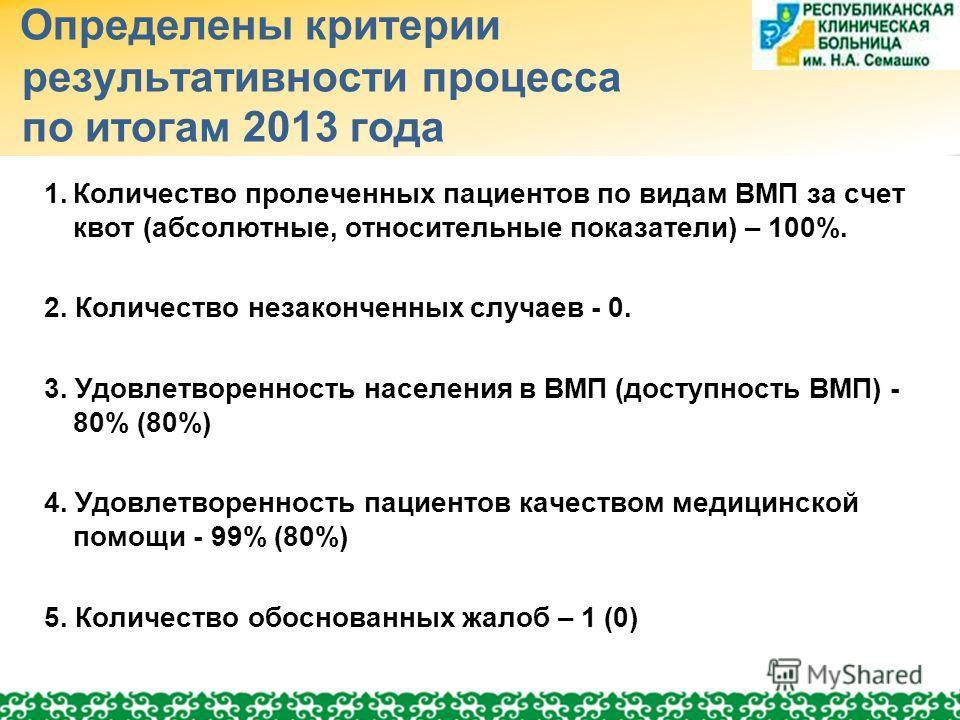 Определены критерии результативности процесса по итогам 2013 года 1. Количество пролеченных пациентов по видам ВМП за счет квот (абсолютные, относительные показатели) – 100%. 2. Количество незаконченных случаев - 0. 3. Удовлетворенность населения в В
