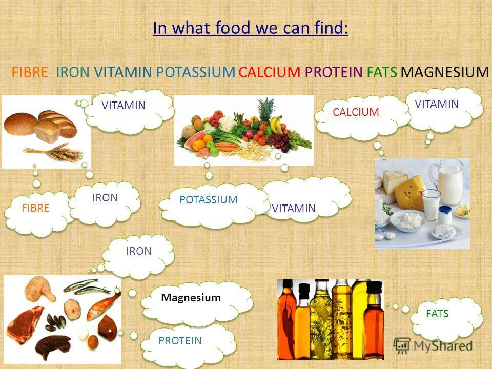 In what food we can find: FIBRE IRON VITAMIN POTASSIUM CALCIUM PROTEIN FATS MAGNESIUM VITAMIN POTASSIUM PROTEIN FATS VITAMIN FIBRE IIIIRON VITAMIN CALCIUM IIIIRON Magnesium