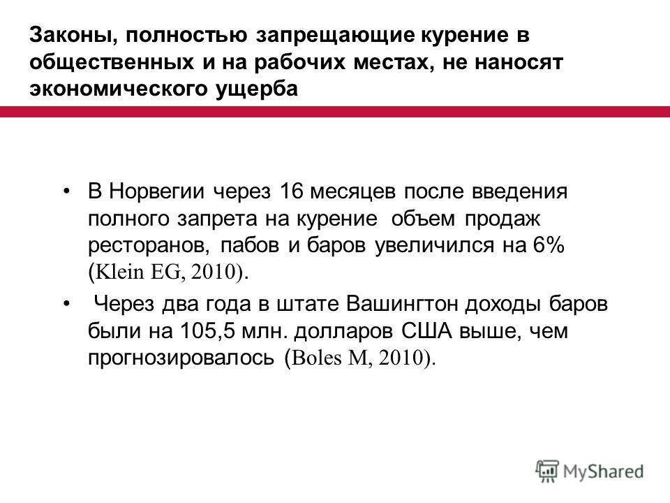 Законы, полностью запрещающие курение в общественных и на рабочих местах, не наносят экономического ущерба В Норвегии через 16 месяцев после введения полного запрета на курение объем продаж ресторанов, пабов и баров увеличился на 6% ( Klein EG, 2010)