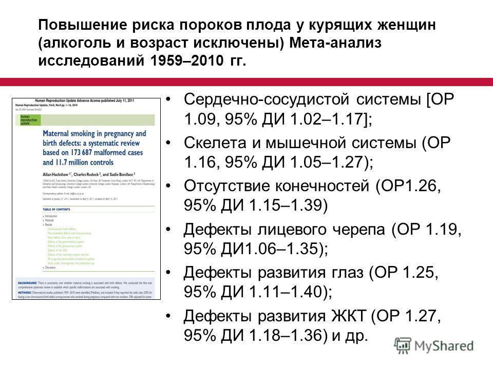 Повышение риска пороков плода у курящих женщин (алкоголь и возраст исключены) Мета-анализ исследований 1959–2010 гг. Сердечно-сосудистой системы [ОР 1.09, 95% ДИ 1.02–1.17]; Скелета и мышечной системы (OР 1.16, 95% ДИ 1.05–1.27); Отсутствие конечност