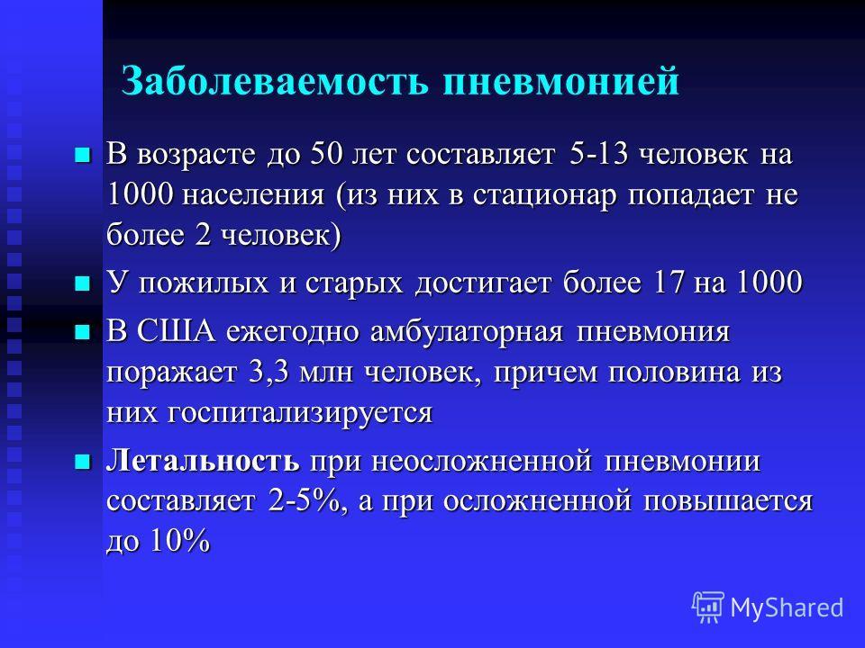 Заболеваемость пневмонией В возрасте до 50 лет составляет 5-13 человек на 1000 населения (из них в стационар попадает не более 2 человек) В возрасте до 50 лет составляет 5-13 человек на 1000 населения (из них в стационар попадает не более 2 человек)