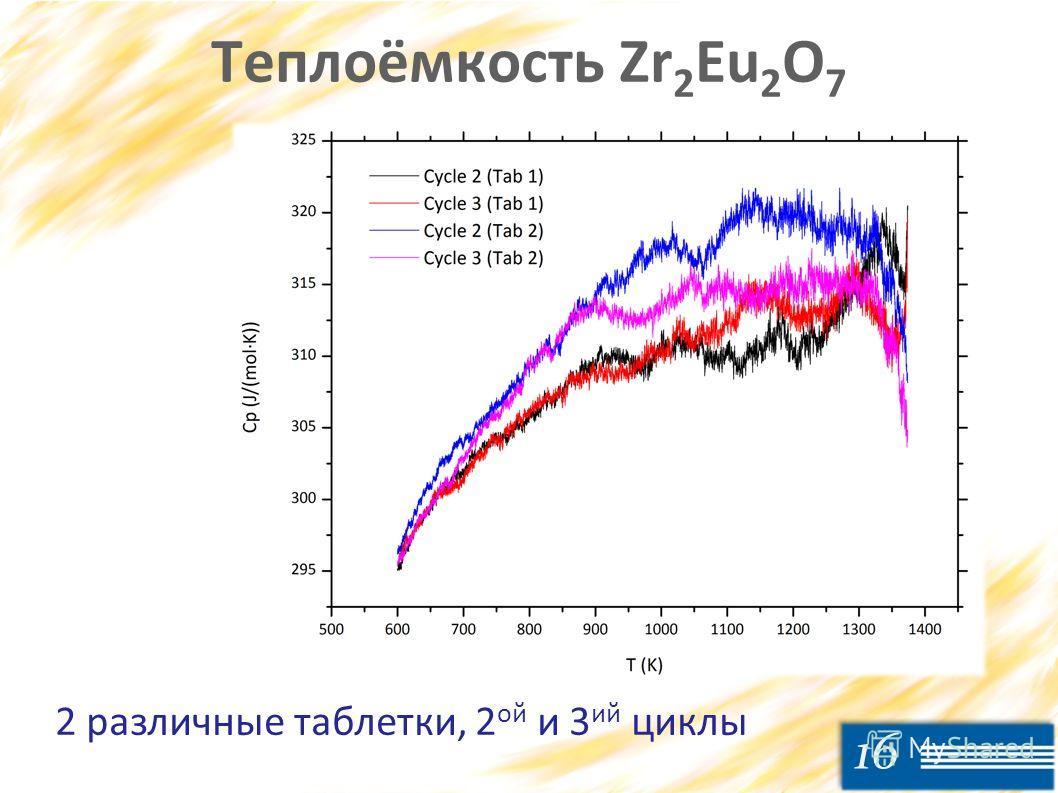 16 Теплоёмкость Zr 2 Eu 2 O 7 2 различные таблетки, 2 ой и 3 ий циклы