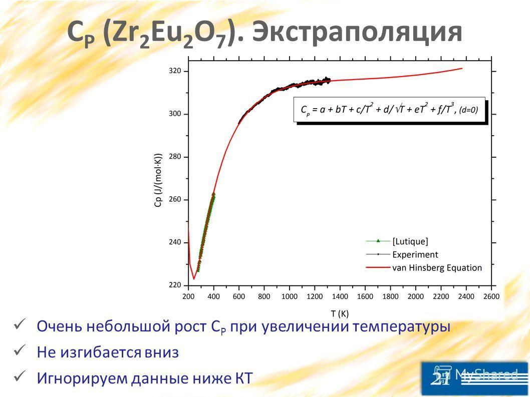 21 C P (Zr 2 Eu 2 O 7 ). Экстраполяция Очень небольшой рост C P при увеличении температуры Не изгибается вниз Игнорируем данные ниже КТ