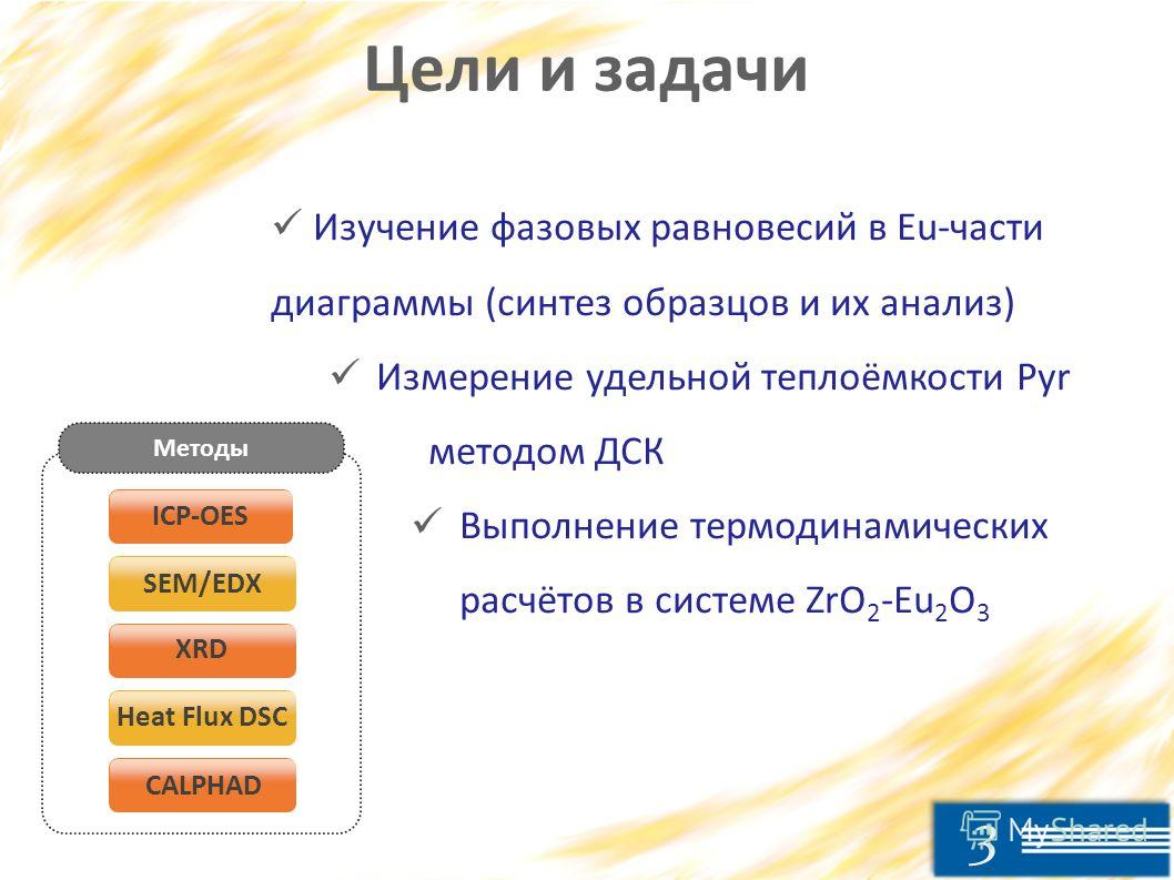 3 Цели и задачи SEM/EDX XRD Heat Flux DSC CALPHAD Методы ICP-OES Изучение фазовых равновесий в Eu-части диаграммы (синтез образцов и их анализ) Измерение удельной теплоёмкости Pyr методом ДСК Выполнение термодинамических расчётов в системе ZrO 2 -Eu