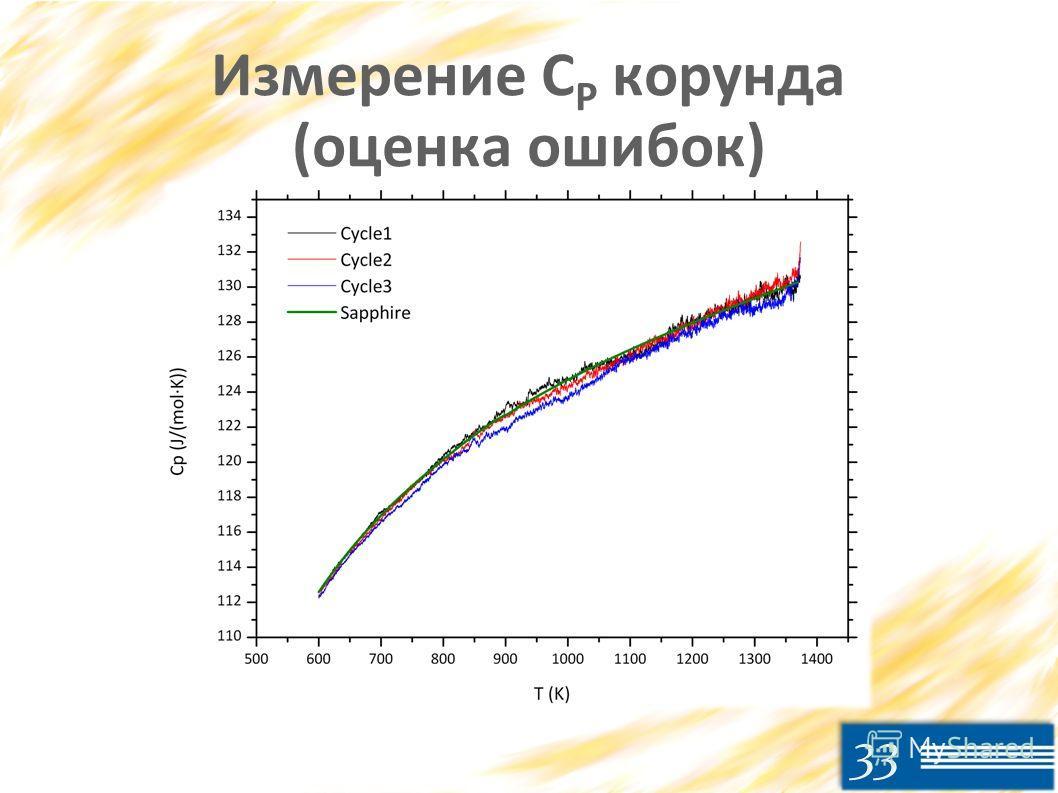 33 Измерение C P корунда (оценка ошибок)