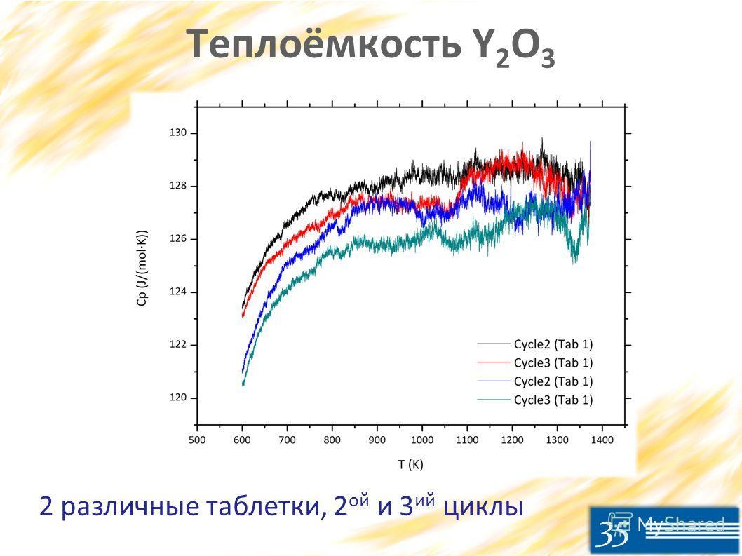 35 Теплоёмкость Y 2 O 3 2 различные таблетки, 2 ой и 3 ий циклы