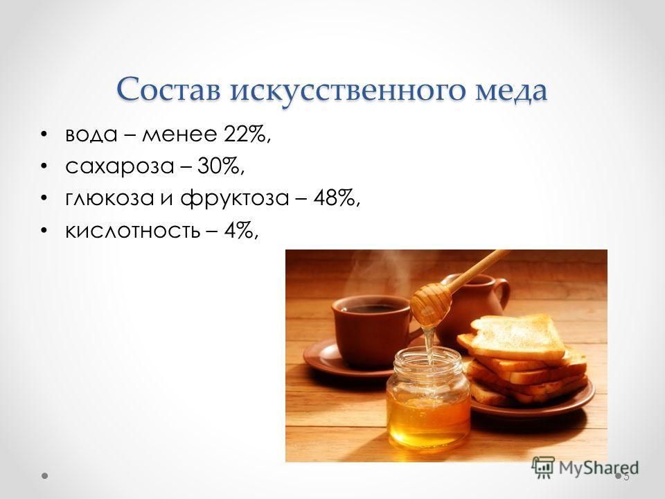 Состав искусственного меда вода – менее 22%, сахароза – 30%, глюкоза и фруктоза – 48%, кислотность – 4%, 5