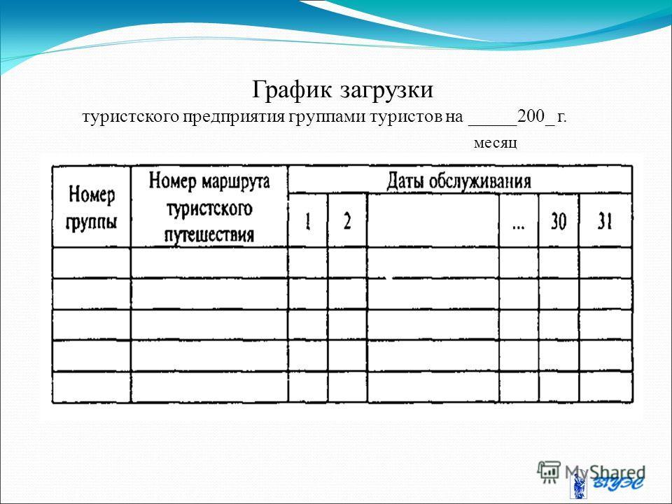 График загрузки туристского предприятия группами туристов на _____200_ г. месяц