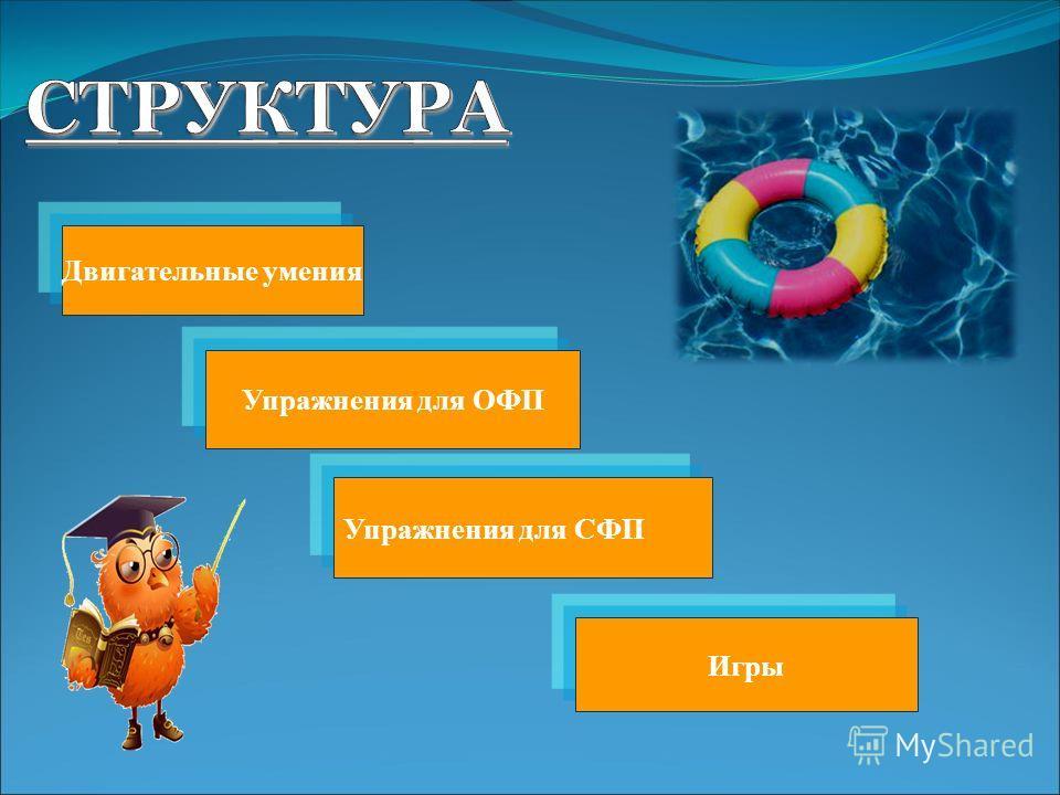 Двигательные умения Упражнения для ОФП Упражнения для СФП Игры