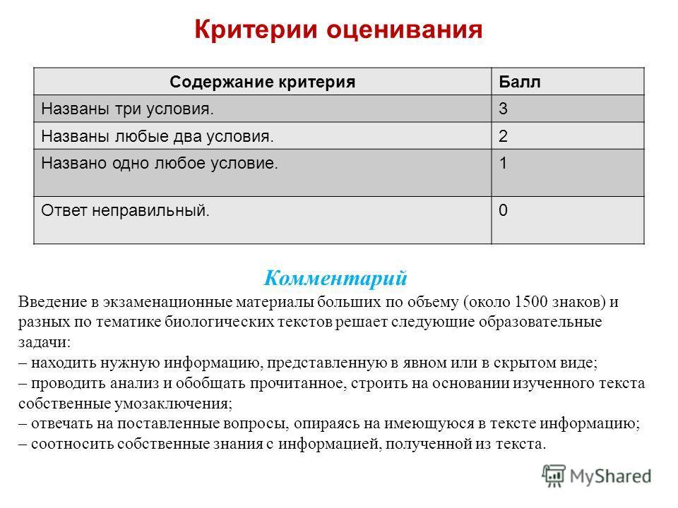 Критерии оценивания Содержание критерия Балл Названы три условия.3 Названы любые два условия.2 Названо одно любое условие.1 Ответ неправильный.0 Комментарий Введение в экзаменационные материалы больших по объему (около 1500 знаков) и разных по темати
