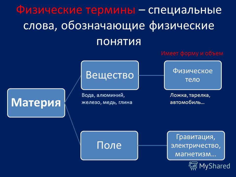 Атомные явления Дифракция электронов Атомный реактор Атомная бомба Ядерные реакции
