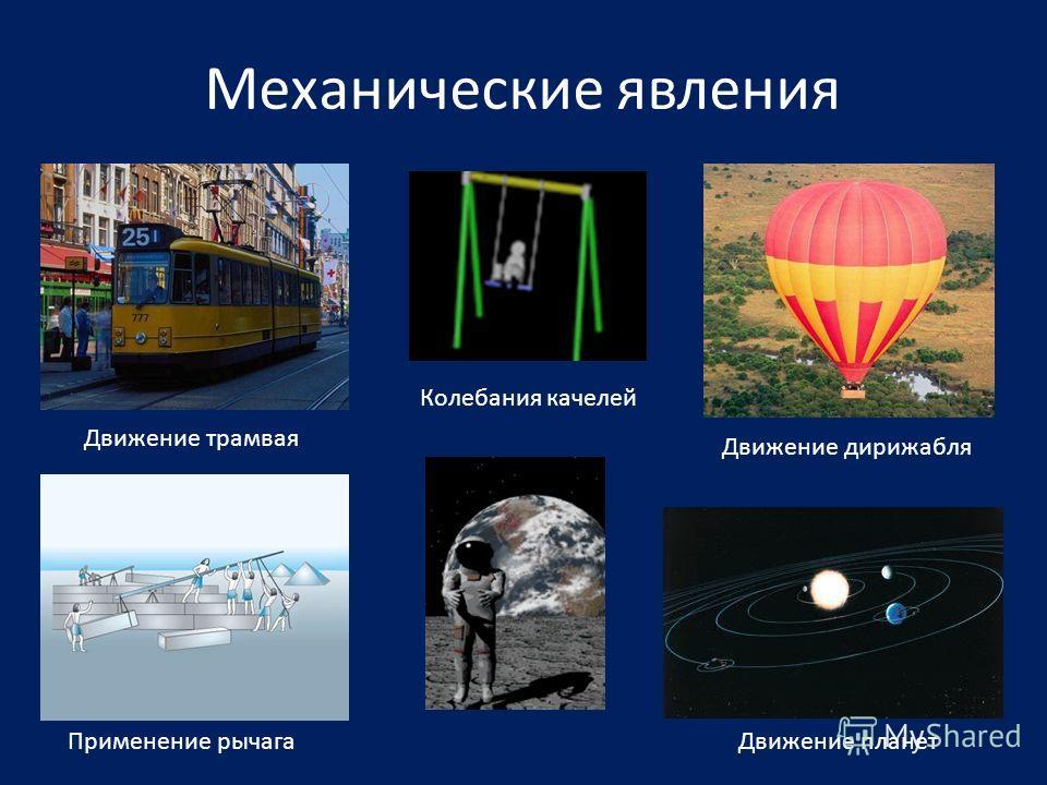 Физические явления Механические Тепловые Акустические (звуковые) Электрические Магнитные Оптические Атомные