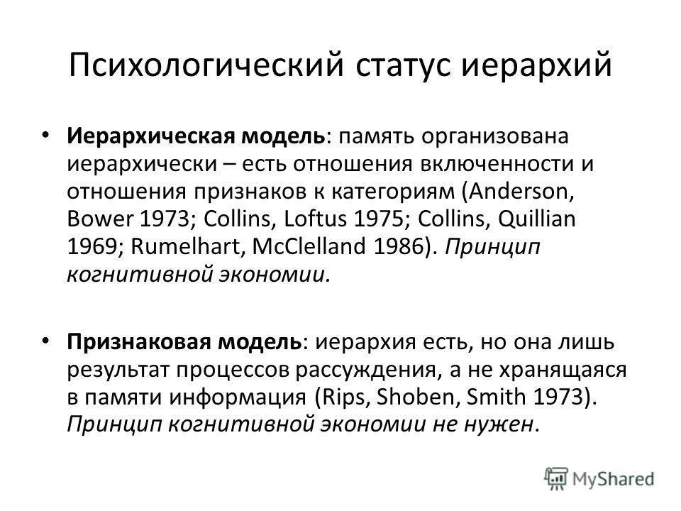 Психологический статус иерархий Иерархическая модель: память организована иерархически – есть отношения включенности и отношения признаков к категориям (Anderson, Bower 1973; Collins, Loftus 1975; Collins, Quillian 1969; Rumelhart, McClelland 1986).