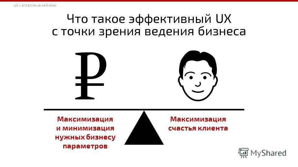 Что такое эффективный UX c точки зрения ведения бизнеса UX и его влияние на бизнес Максимизация и минимизация нужных бизнесу параметров Максимизация счастья клиента
