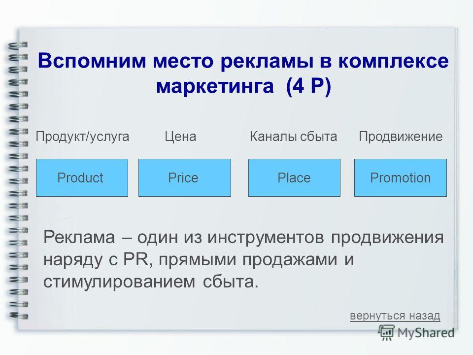 Вспомним место рекламы в комплексе маркетинга (4 P) Продукт/услуга Цена Каналы сбыта Продвижение ProductPricePlacePromotion Реклама – один из инструментов продвижения наряду с PR, прямыми продажами и стимулированием сбыта. вернуться назад