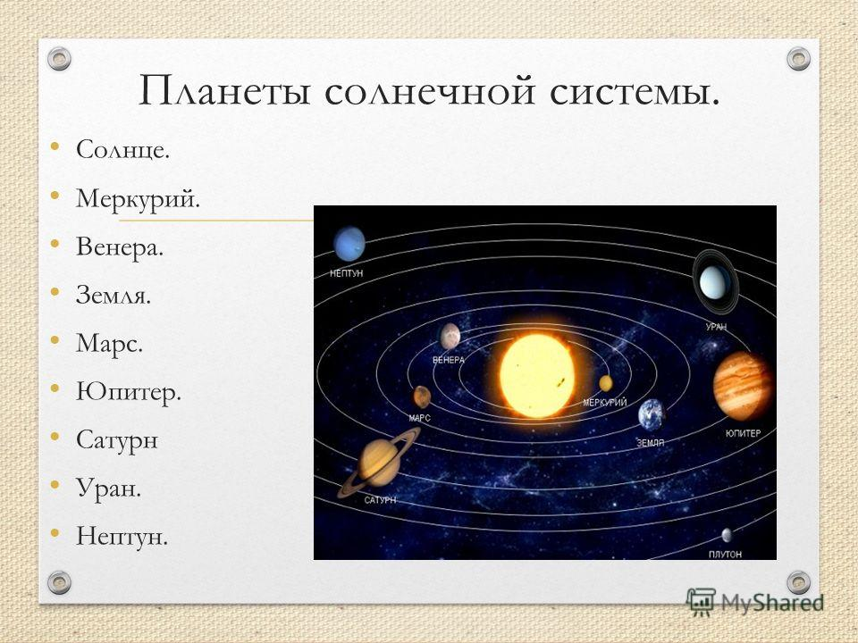 Планеты солнечной системы. Солнце. Меркурий. Венера. Земля. Марс. Юпитер. Сатурн Уран. Нептун.