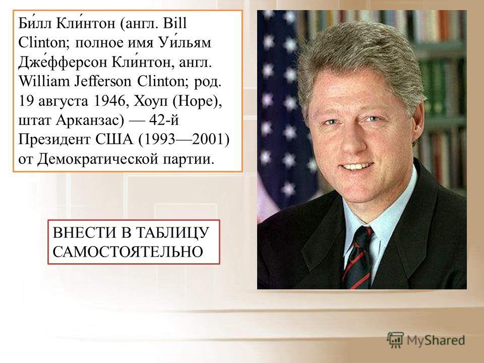 Би́лл Кли́нтон (англ. Bill Clinton; полное имя Уи́льям Дже́фферсон Кли́нтон, англ. William Jefferson Clinton; род. 19 августа 1946, Хоуп (Hope), штат Арканзас) 42-й Президент США (19932001) от Демократической партии. ВНЕСТИ В ТАБЛИЦУ САМОСТОЯТЕЛЬНО