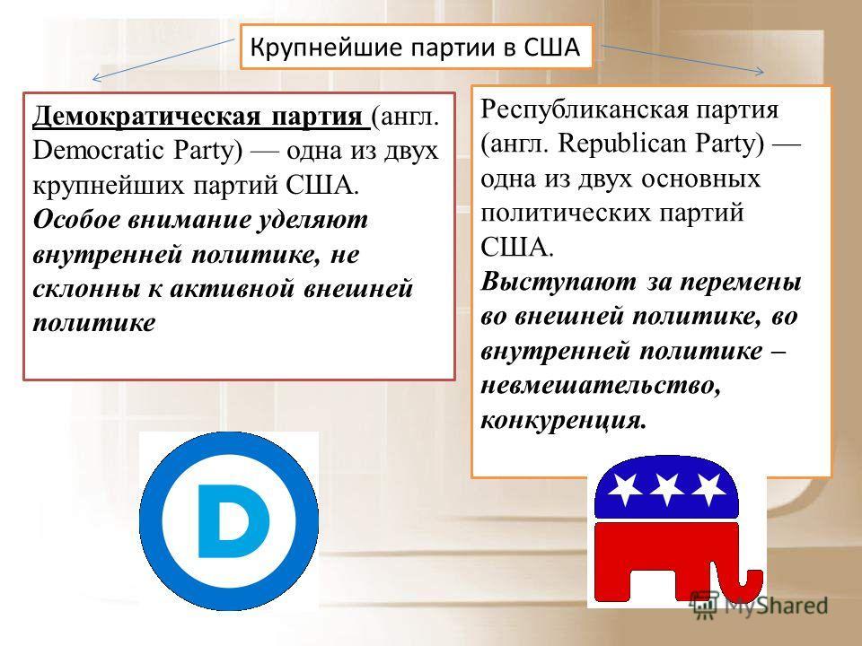 Крупнейшие партии в США Демократическая партия (англ. Democratic Party) одна из двух крупнейших партий США. Особое внимание уделяют внутренней политике, не склонны к активной внешней политике Республиканская партия (англ. Republican Party) одна из дв